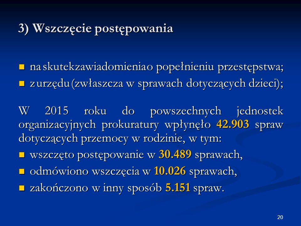 3) Wszczęcie postępowania na skutek zawiadomienia o popełnieniu przestępstwa; na skutek zawiadomienia o popełnieniu przestępstwa; z urzędu (zwłaszcza w sprawach dotyczących dzieci); z urzędu (zwłaszcza w sprawach dotyczących dzieci); W 2015 roku do powszechnych jednostek organizacyjnych prokuratury wpłynęło 42.903 spraw dotyczących przemocy w rodzinie, w tym: wszczęto postępowanie w 30.489 sprawach, wszczęto postępowanie w 30.489 sprawach, odmówiono wszczęcia w 10.026 sprawach, odmówiono wszczęcia w 10.026 sprawach, zakończono w inny sposób 5.151 spraw.