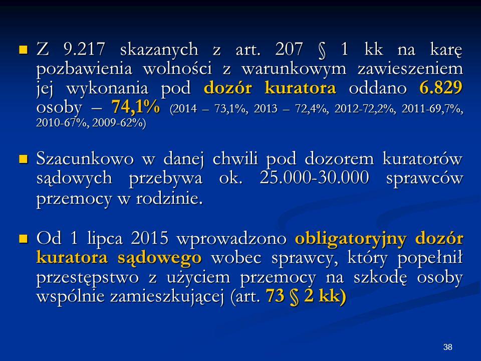 Z 9.217 skazanych z art.