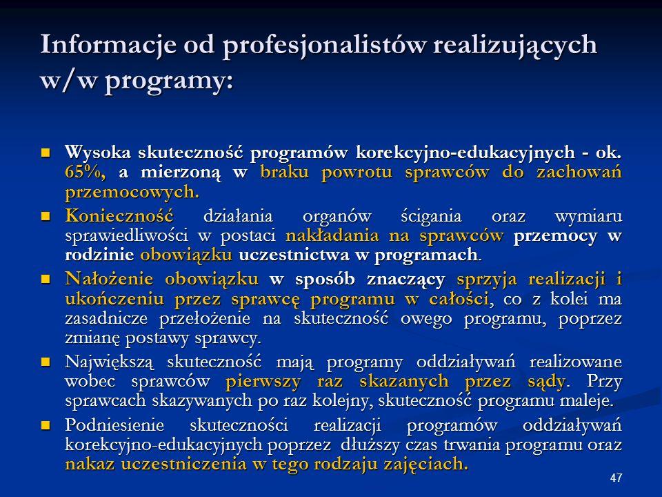 Informacje od profesjonalistów realizujących w/w programy: Wysoka skuteczność programów korekcyjno-edukacyjnych - ok.