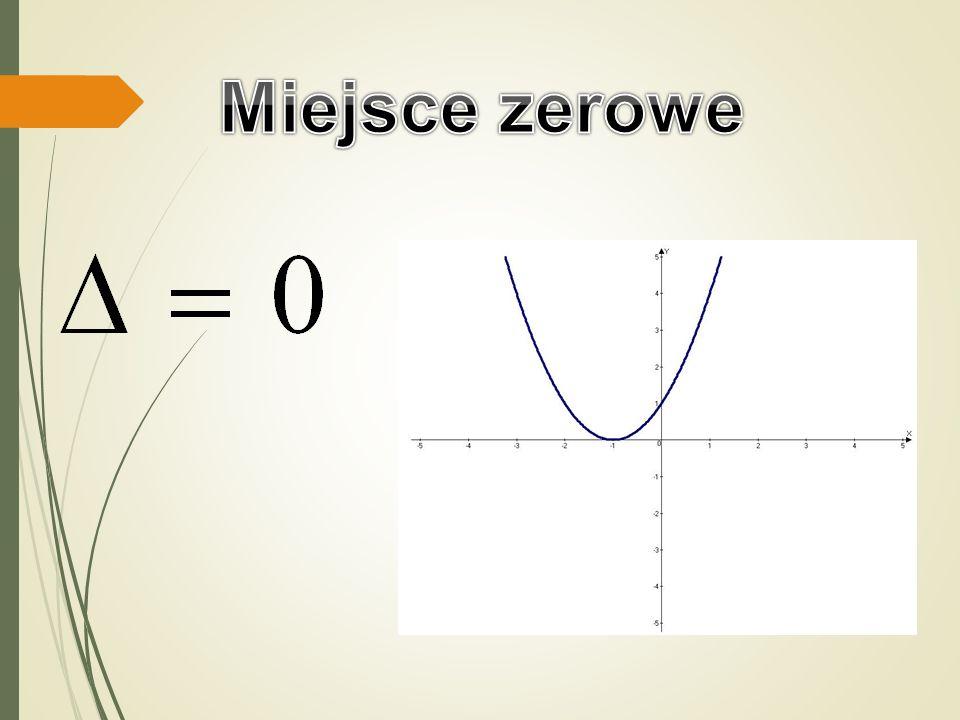 a>0 to: Zbiór wartości – a<0 to: Zbiór wartości –