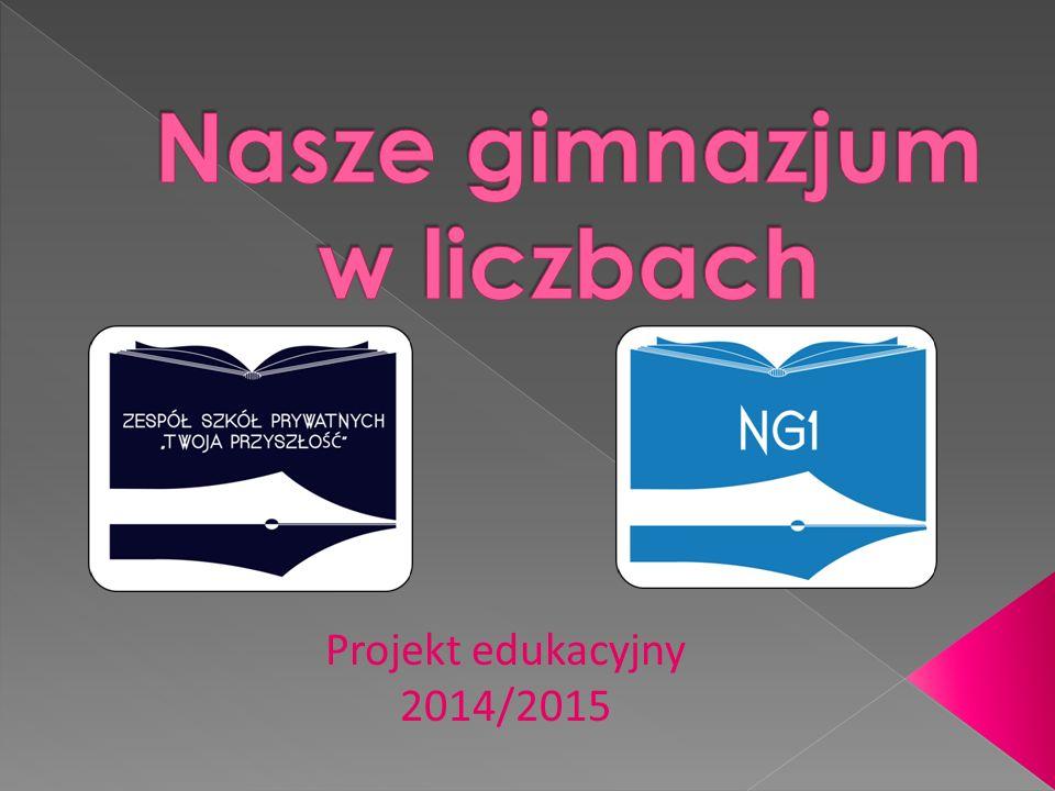Projekt edukacyjny 2014/2015