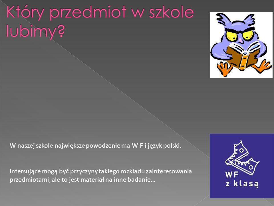 W naszej szkole największe powodzenie ma W-F i język polski.