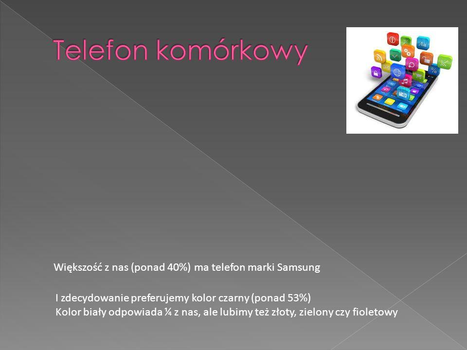 Większość z nas (ponad 40%) ma telefon marki Samsung I zdecydowanie preferujemy kolor czarny (ponad 53%) Kolor biały odpowiada ¼ z nas, ale lubimy też złoty, zielony czy fioletowy