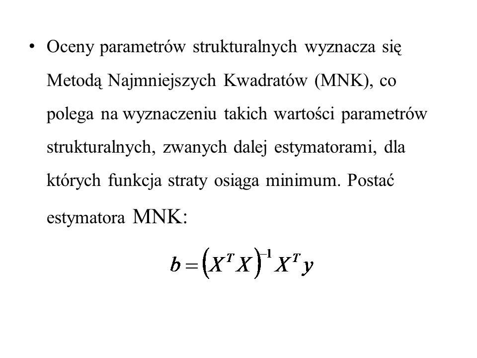 Oceny parametrów strukturalnych wyznacza się Metodą Najmniejszych Kwadratów (MNK), co polega na wyznaczeniu takich wartości parametrów strukturalnych, zwanych dalej estymatorami, dla których funkcja straty osiąga minimum.