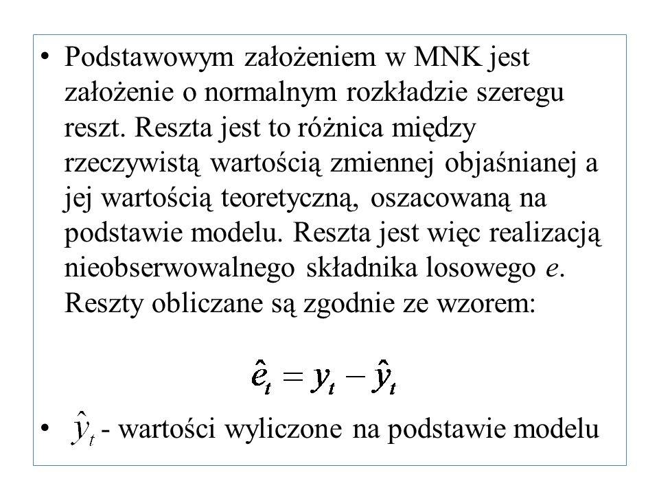 Podstawowym założeniem w MNK jest założenie o normalnym rozkładzie szeregu reszt.