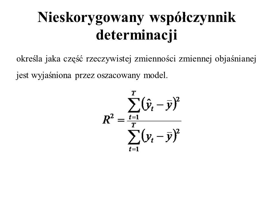 Nieskorygowany współczynnik determinacji określa jaka część rzeczywistej zmienności zmiennej objaśnianej jest wyjaśniona przez oszacowany model.