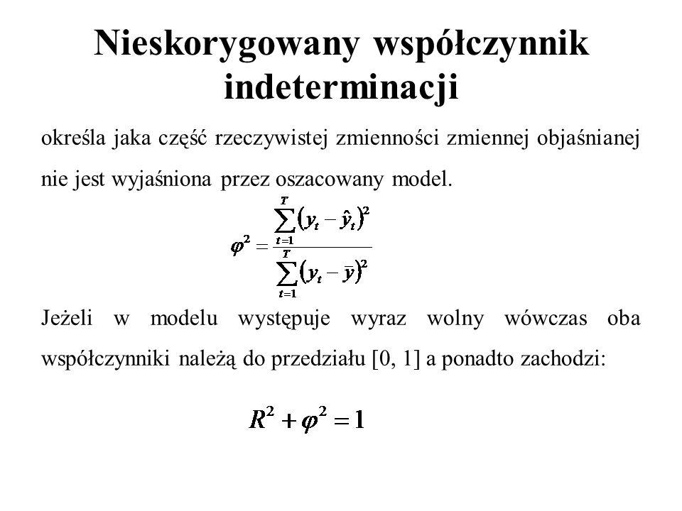 Nieskorygowany współczynnik indeterminacji określa jaka część rzeczywistej zmienności zmiennej objaśnianej nie jest wyjaśniona przez oszacowany model.