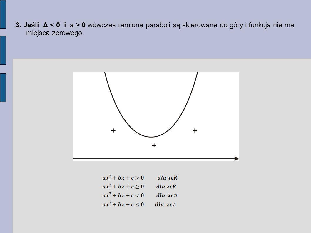 3. Jeśli Δ 0 wówczas ramiona paraboli są skierowane do góry i funkcja nie ma miejsca zerowego.