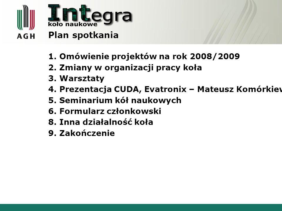 Plan spotkania 1. Omówienie projektów na rok 2008/2009 2.