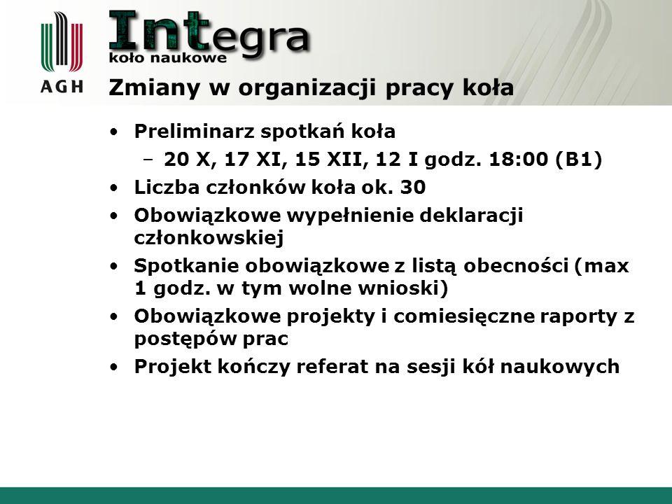 Zmiany w organizacji pracy koła Preliminarz spotkań koła –20 X, 17 XI, 15 XII, 12 I godz.