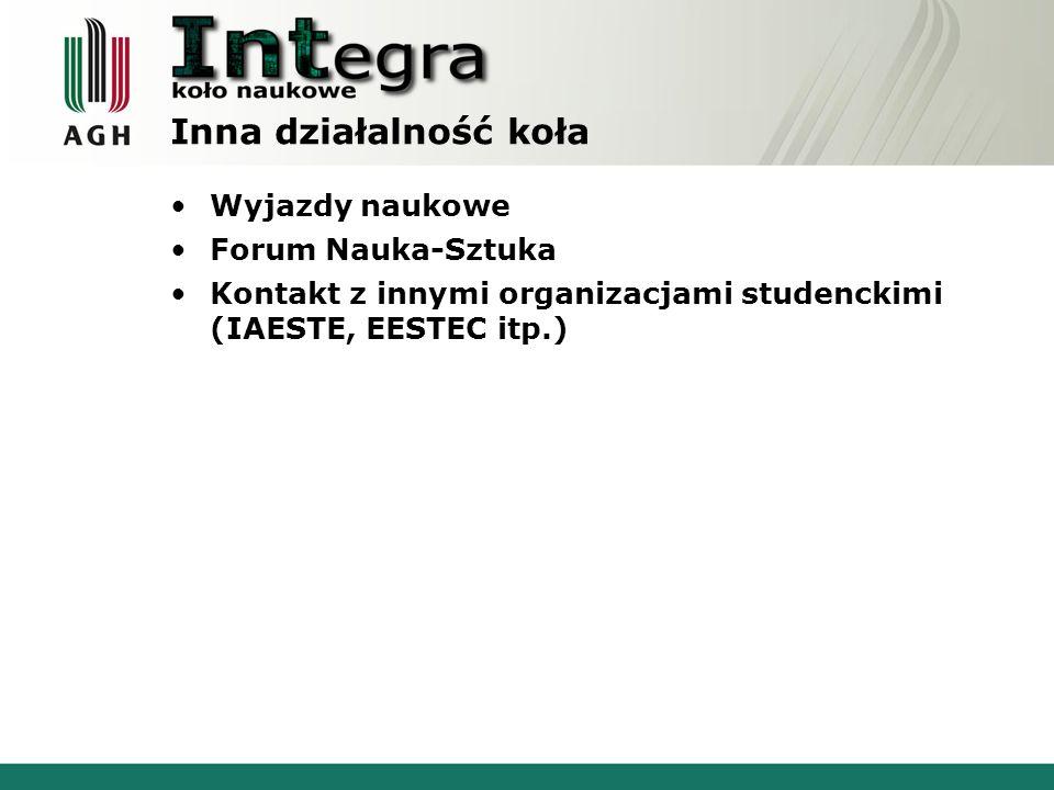 Inna działalność koła Wyjazdy naukowe Forum Nauka-Sztuka Kontakt z innymi organizacjami studenckimi (IAESTE, EESTEC itp.)
