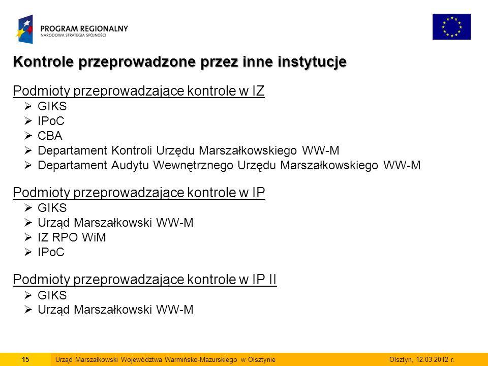 Kontrole przeprowadzone przez inne instytucje Podmioty przeprowadzające kontrole w IZ  GIKS  IPoC  CBA  Departament Kontroli Urzędu Marszałkowskiego WW-M  Departament Audytu Wewnętrznego Urzędu Marszałkowskiego WW-M Podmioty przeprowadzające kontrole w IP  GIKS  Urząd Marszałkowski WW-M  IZ RPO WiM  IPoC Podmioty przeprowadzające kontrole w IP II  GIKS  Urząd Marszałkowski WW-M 15Urząd Marszałkowski Województwa Warmińsko-Mazurskiego w Olsztynie Olsztyn, 12.03.2012 r.