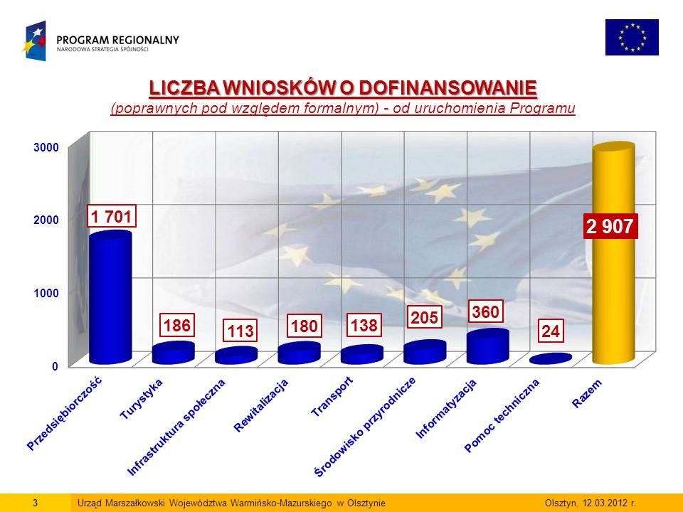 3Urząd Marszałkowski Województwa Warmińsko-Mazurskiego w Olsztynie Olsztyn, 12.03.2012 r.