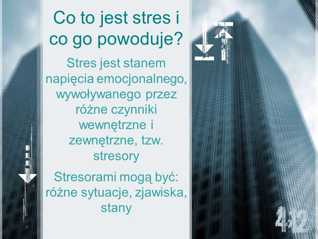Reakcje człowieka na stres: *Reakcje fizjologiczno- somatyczne (przyspieszone tętno, pocenie się) *Reakcje psychiczne (brak wiary we własne siły, wyczerpanie, lęk) *Motoryczne i społeczne zmiany w zachowaniu (nadpobudliwość ruchowa, nerwowość, rozdrażnienie)