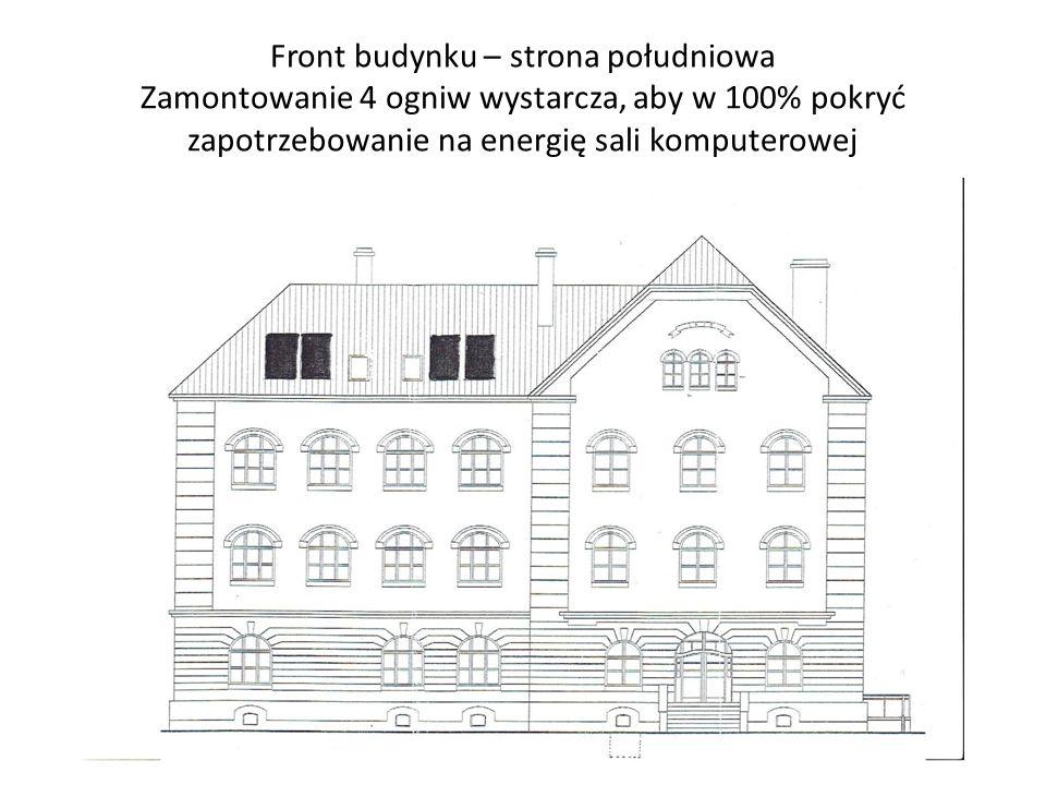 Front budynku – strona południowa Zamontowanie 4 ogniw wystarcza, aby w 100% pokryć zapotrzebowanie na energię sali komputerowej
