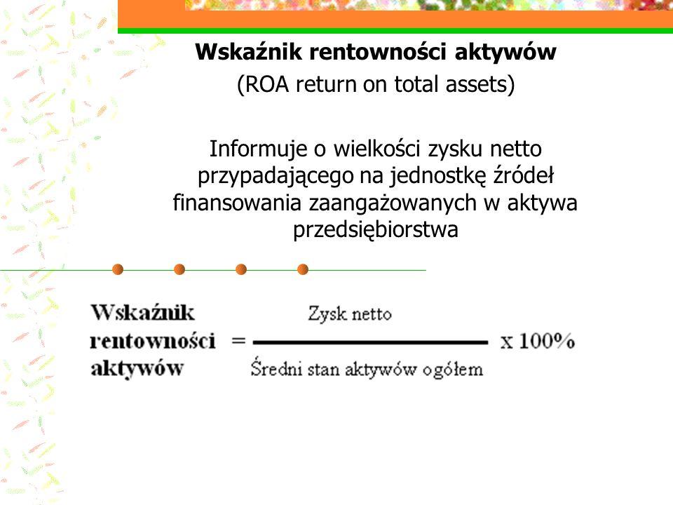 Wskaźnik rentowności aktywów (ROA return on total assets) Informuje o wielkości zysku netto przypadającego na jednostkę źródeł finansowania zaangażowanych w aktywa przedsiębiorstwa