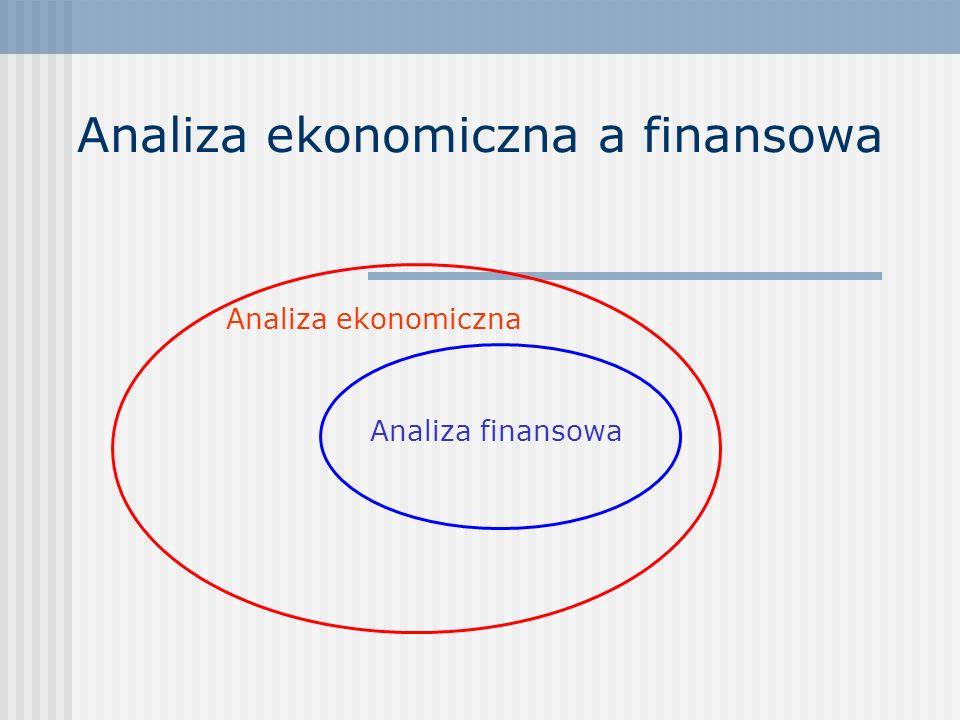 Analiza ekonomiczna a finansowa Analiza finansowa Analiza ekonomiczna