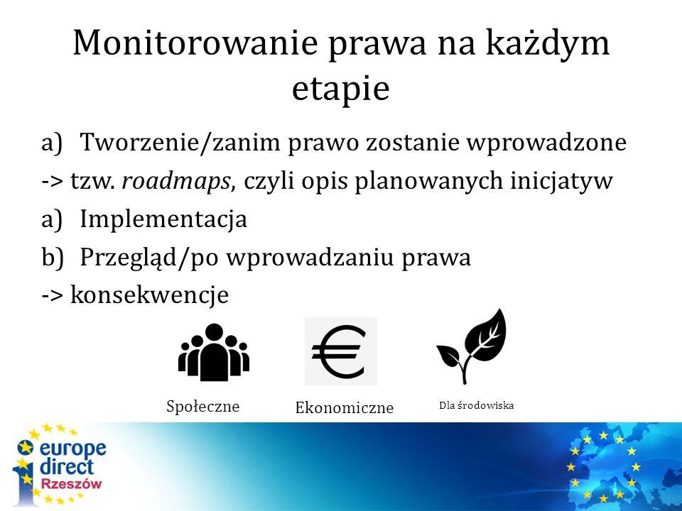 Monitorowanie prawa na każdym etapie a)Tworzenie/zanim prawo zostanie wprowadzone -> tzw. roadmaps, czyli opis planowanych inicjatyw a)Implementacja b