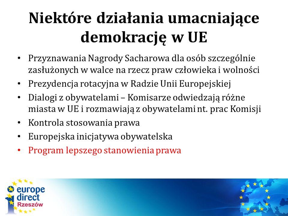Niektóre działania umacniające demokrację w UE Przyznawania Nagrody Sacharowa dla osób szczególnie zasłużonych w walce na rzecz praw człowieka i wolno