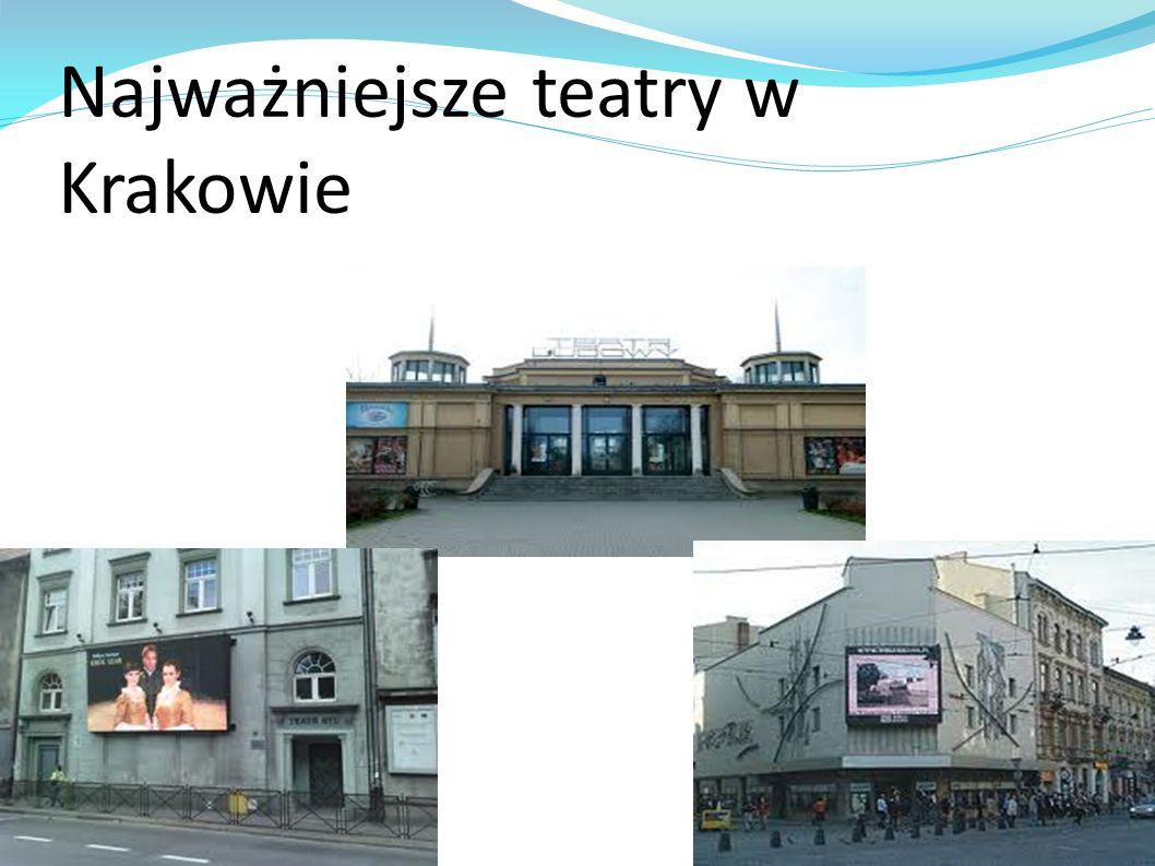 Najważniejsze teatry w Krakowie