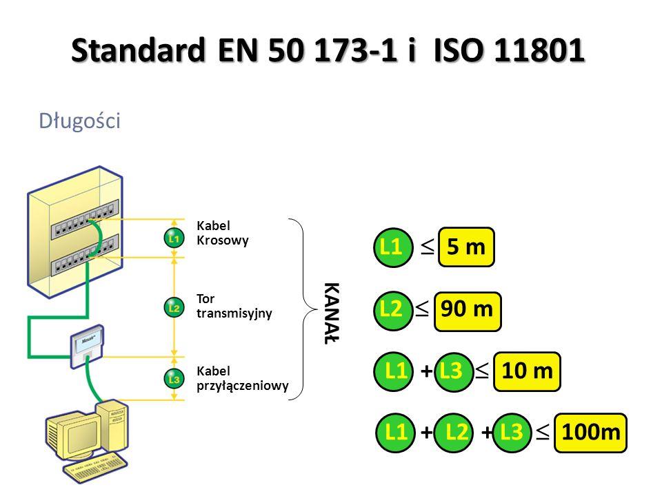 Długości L1  5 m L2  90 m L1 + L3  10 m L1 + L2 + L3  100m Kabel Krosowy Tor transmisyjny Kabel przyłączeniowy KANAŁ Standard EN 50 173-1 i ISO 11801