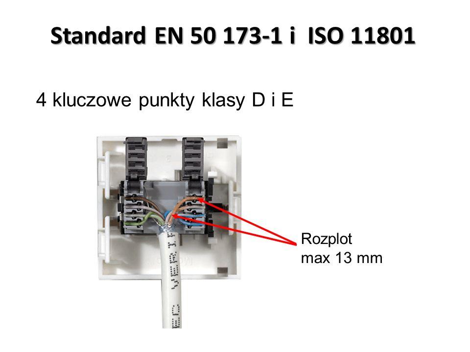 Rozplot max 13 mm Standard EN 50 173-1 i ISO 11801 4 kluczowe punkty klasy D i E