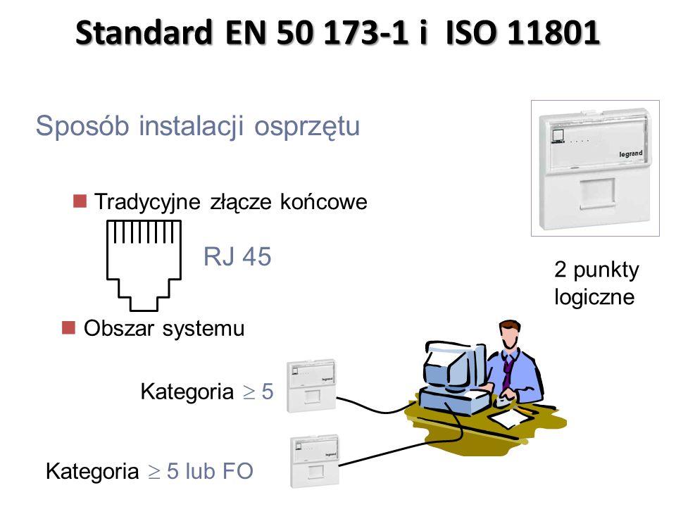 Tradycyjne złącze końcowe RJ 45 Kategoria  5 Sposób instalacji osprzętu Kategoria  5 lub FO 2 punkty logiczne Obszar systemu Standard EN 50 173-1 i ISO 11801