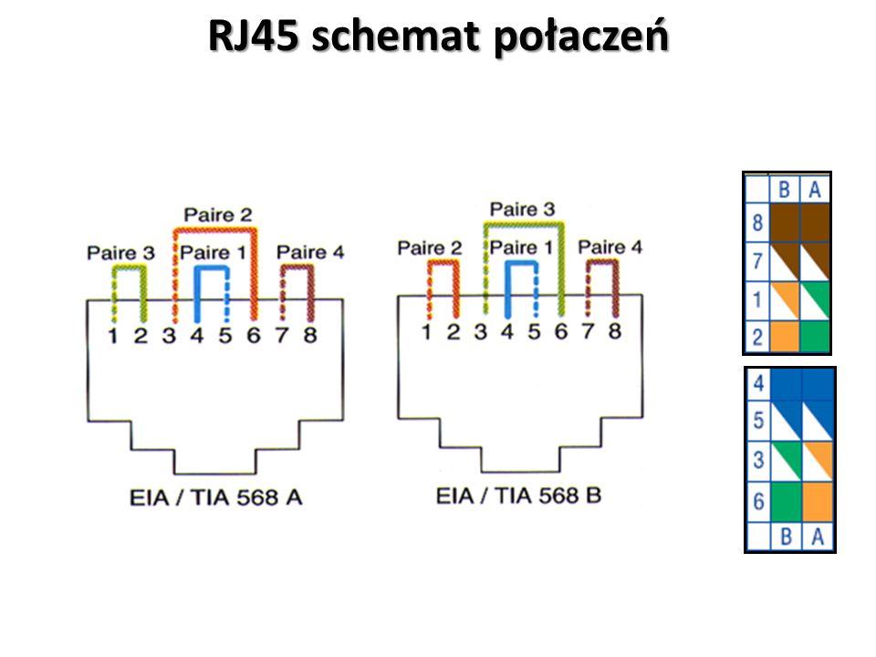 RJ45 schemat połaczeń
