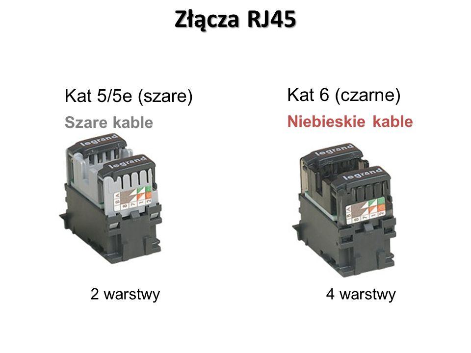 Kat 5/5e (szare) Szare kable Kat 6 (czarne) Niebieskie kable 2 warstwy4 warstwy Złącza RJ45