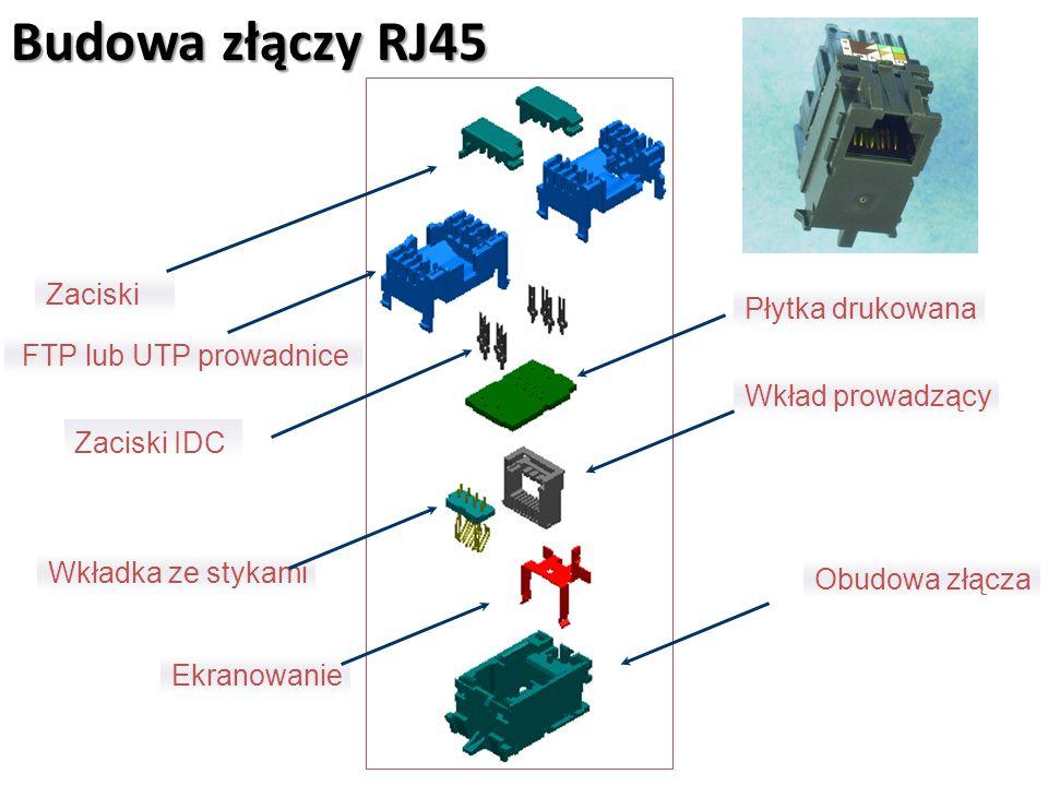 Zaciski FTP lub UTP prowadnice Zaciski IDC Płytka drukowana Wkładka ze stykami Wkład prowadzący Ekranowanie Obudowa złącza Budowa złączy RJ45
