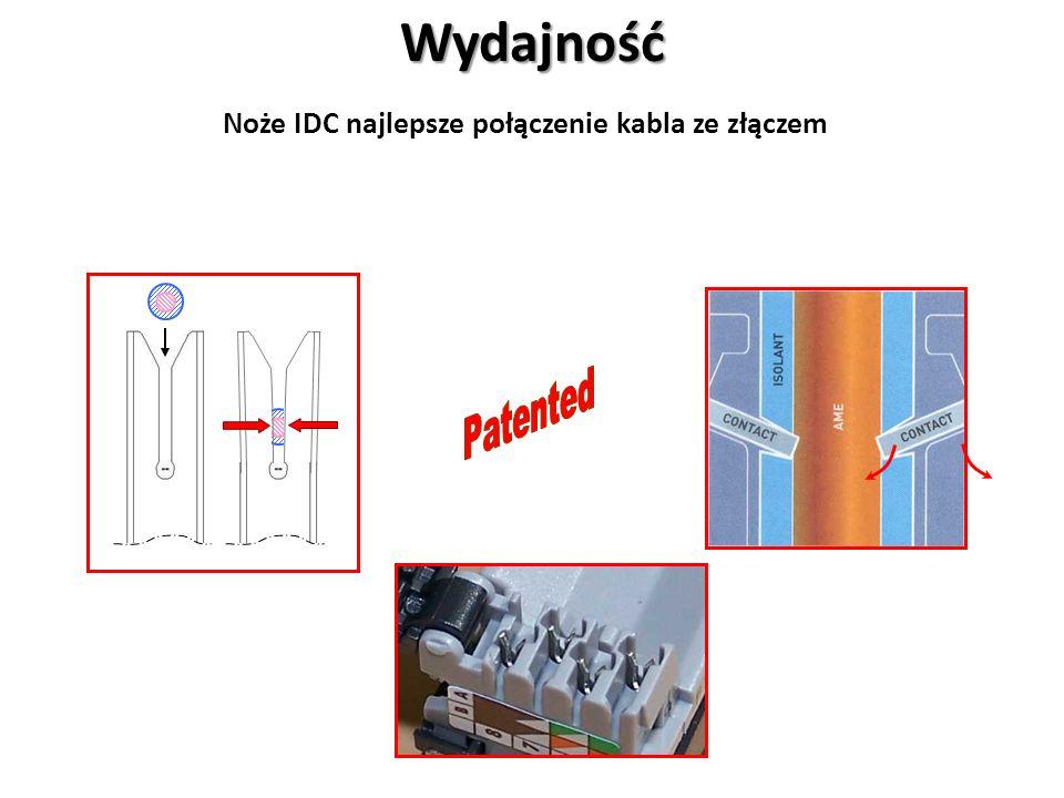 Noże IDC najlepsze połączenie kabla ze złączemWydajność