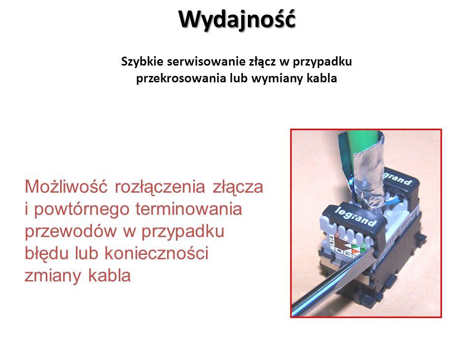Szybkie serwisowanie złącz w przypadku przekrosowania lub wymiany kabla Możliwość rozłączenia złącza i powtórnego terminowania przewodów w przypadku błędu lub konieczności zmiany kablaWydajność