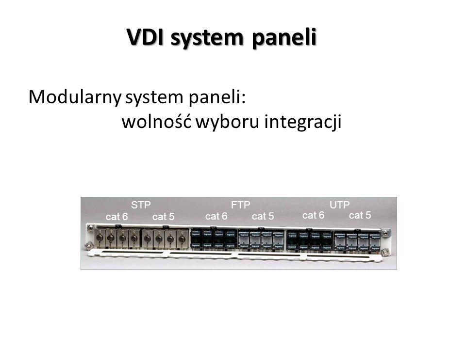 VDI system paneli Modularny system paneli: wolność wyboru integracji cat 6cat 5 STP FTP UTP