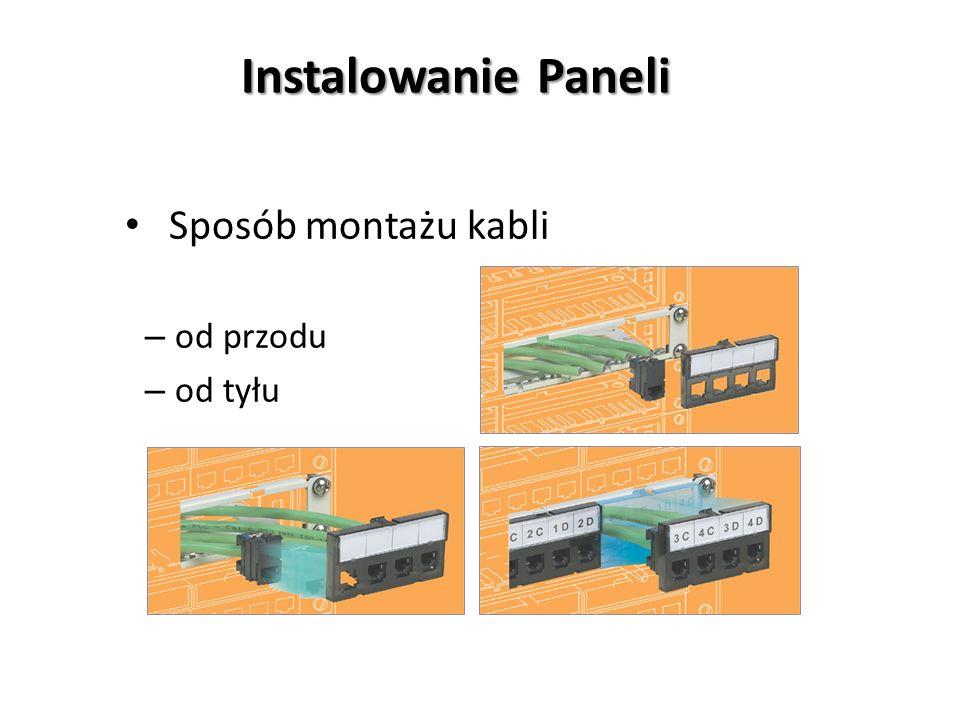 Instalowanie Paneli Sposób montażu kabli – od przodu – od tyłu