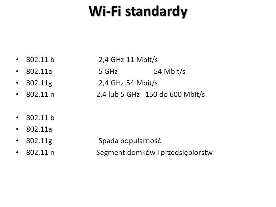 Wi-Fi standardy 802.11 b2,4 GHz11 Mbit/s 802.11a5 GHz54 Mbit/s 802.11g2,4 GHz54 Mbit/s 802.11 n 2,4 lub 5 GHz 150 do 600 Mbit/s 802.11 b 802.11a 802.11gSpada popularność 802.11 n Segment domków i przedsiębiorstw