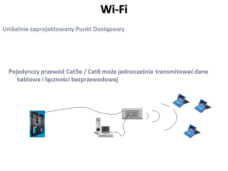 Wi-Fi Unikalnie zaprojektowany Punkt Dostępowy Pojedynczy przewód Cat5e / Cat6 może jednocześnie transmitować dane kablowe i łączności bezprzewodowej