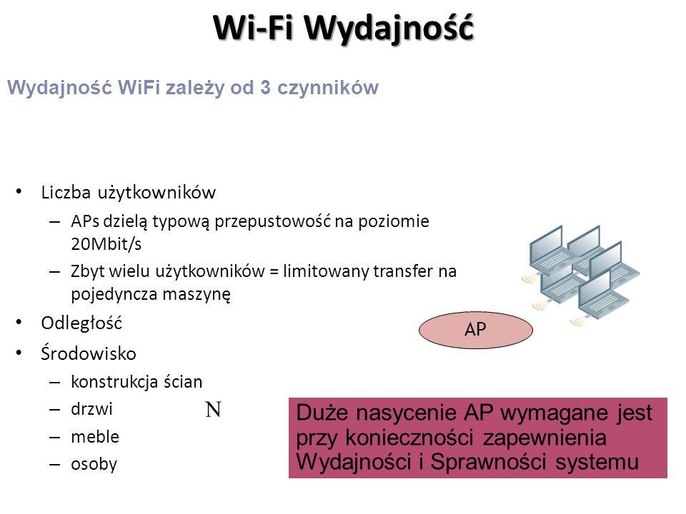 Wi-Fi Wydajność Wydajność WiFi zależy od 3 czynników Liczba użytkowników – APs dzielą typową przepustowość na poziomie 20Mbit/s – Zbyt wielu użytkowników = limitowany transfer na pojedyncza maszynę Odległość Środowisko – konstrukcja ścian – drzwi – meble – osoby AP N Duże nasycenie AP wymagane jest przy konieczności zapewnienia Wydajności i Sprawności systemu