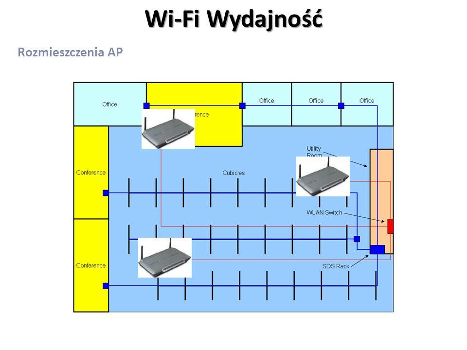 Wi-Fi Wydajność Rozmieszczenia AP