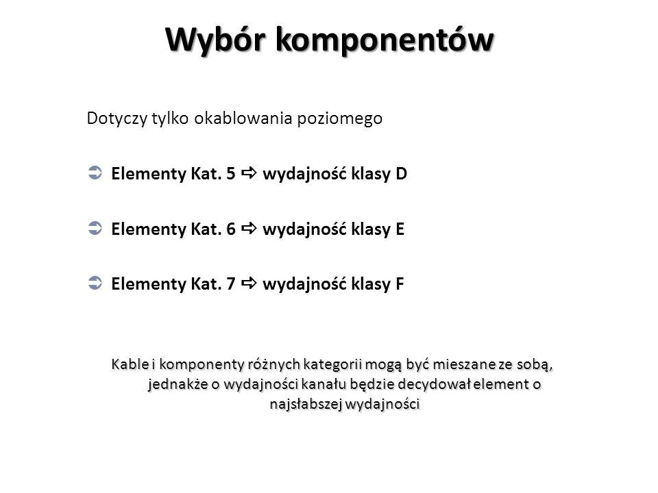 Wybór komponentów Dotyczy tylko okablowania poziomego  Elementy Kat.