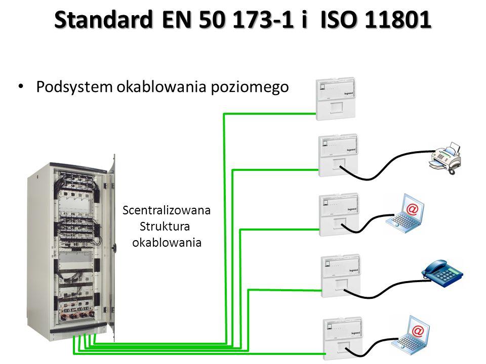 Podsystem okablowania poziomego Scentralizowana Struktura okablowania Standard EN 50 173-1 i ISO 11801