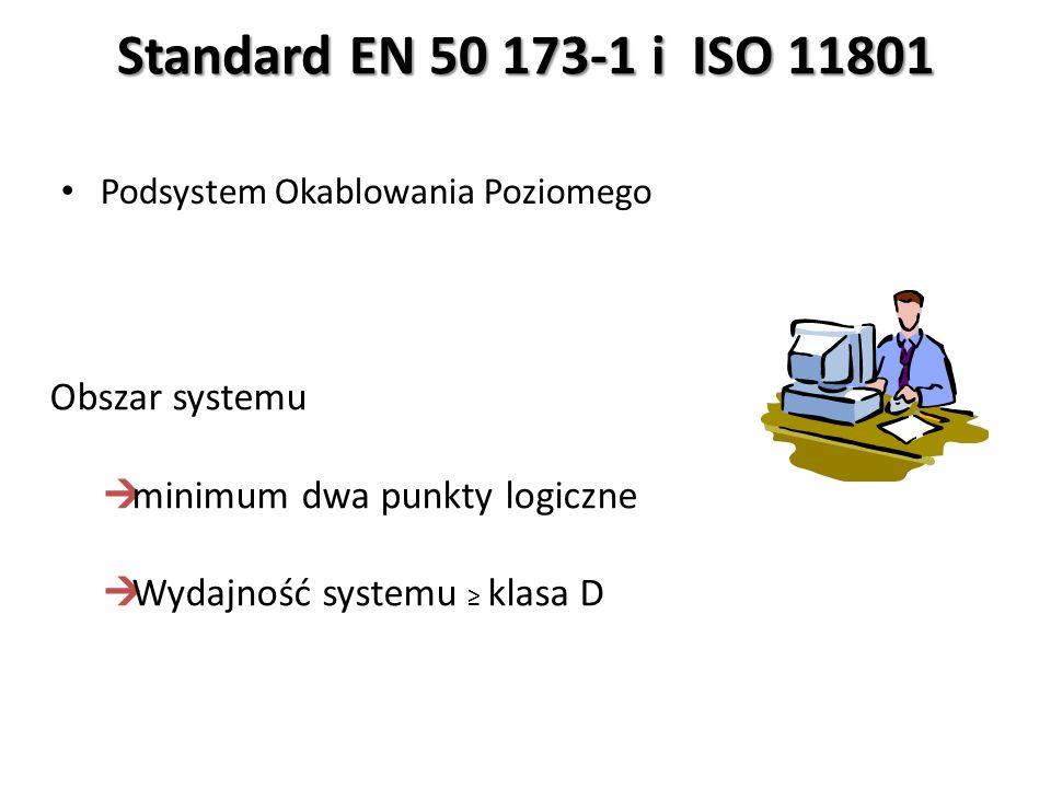 Obszar systemu  minimum dwa punkty logiczne  Wydajność systemu ≥ klasa D Standard EN 50 173-1 i ISO 11801 Podsystem Okablowania Poziomego
