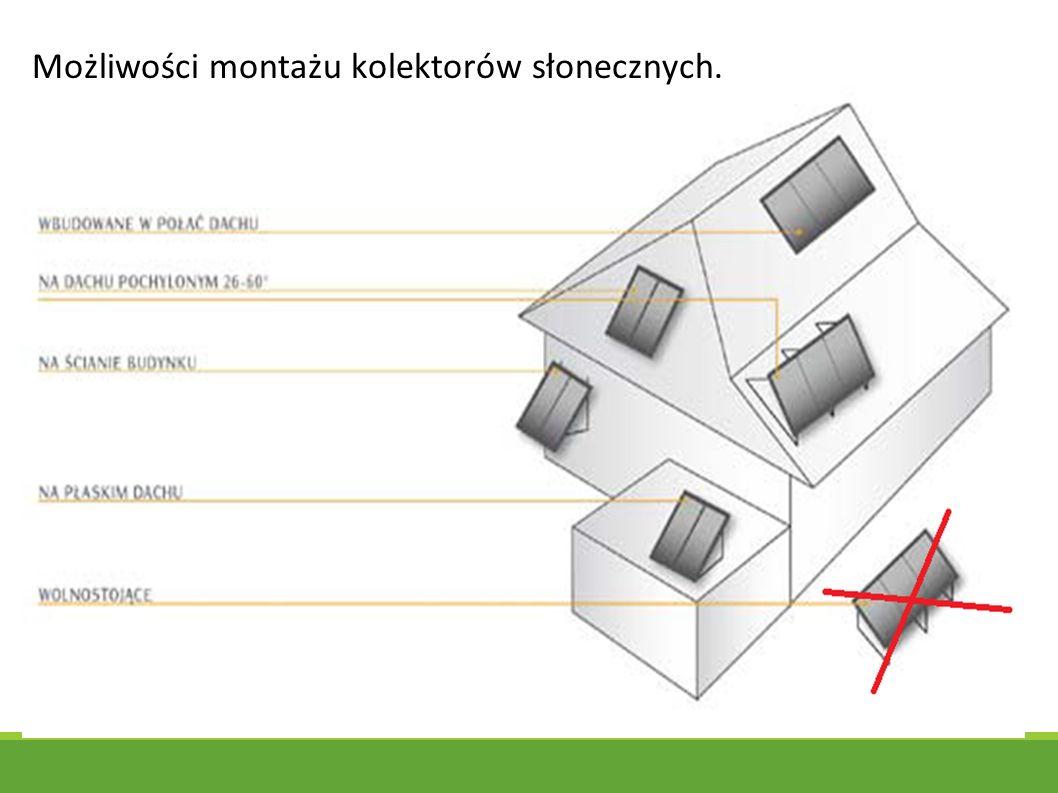 Możliwości montażu kolektorów słonecznych.