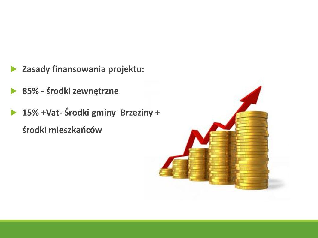  Zasady finansowania projektu:  85% - środki zewnętrzne  15% +Vat- Środki gminy Brzeziny + środki mieszkańców