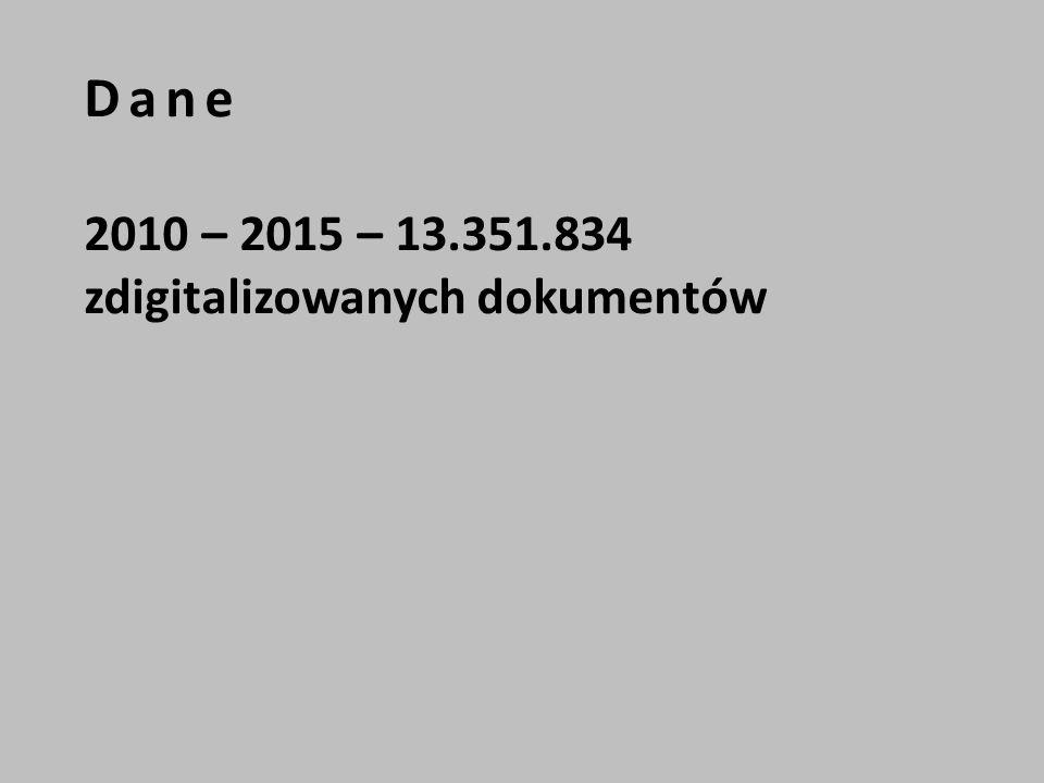 Dane 2010 – 2015 – 13.351.834 zdigitalizowanych dokumentów