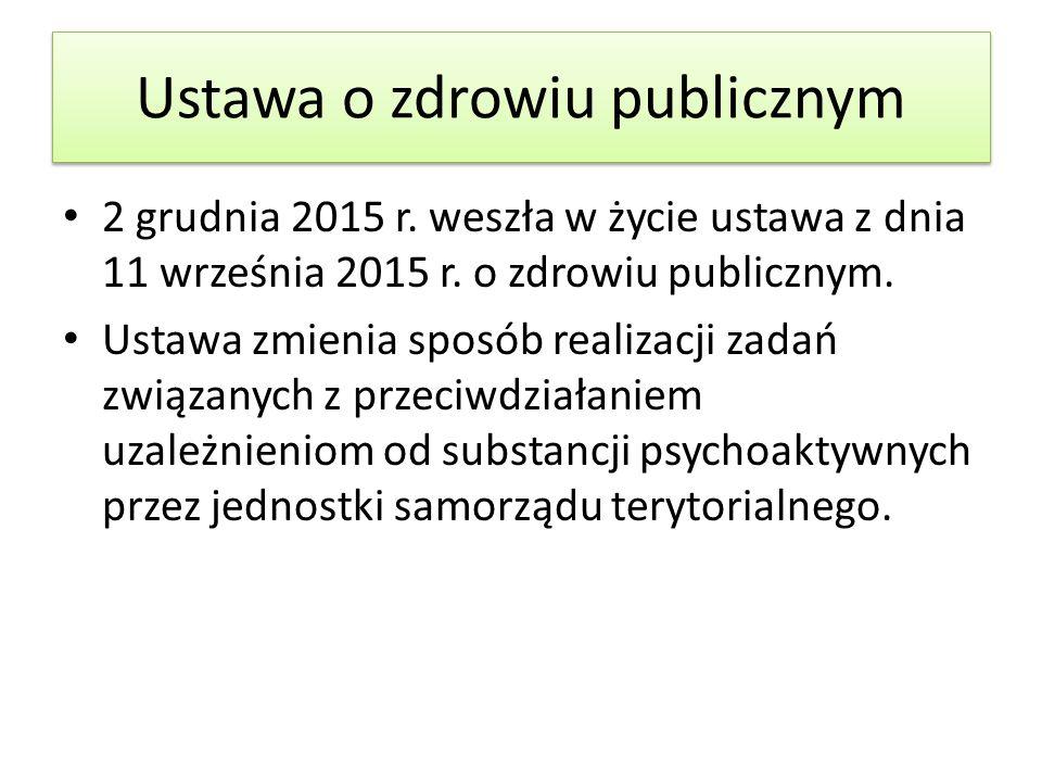 Ustawa o zdrowiu publicznym 2 grudnia 2015 r. weszła w życie ustawa z dnia 11 września 2015 r.