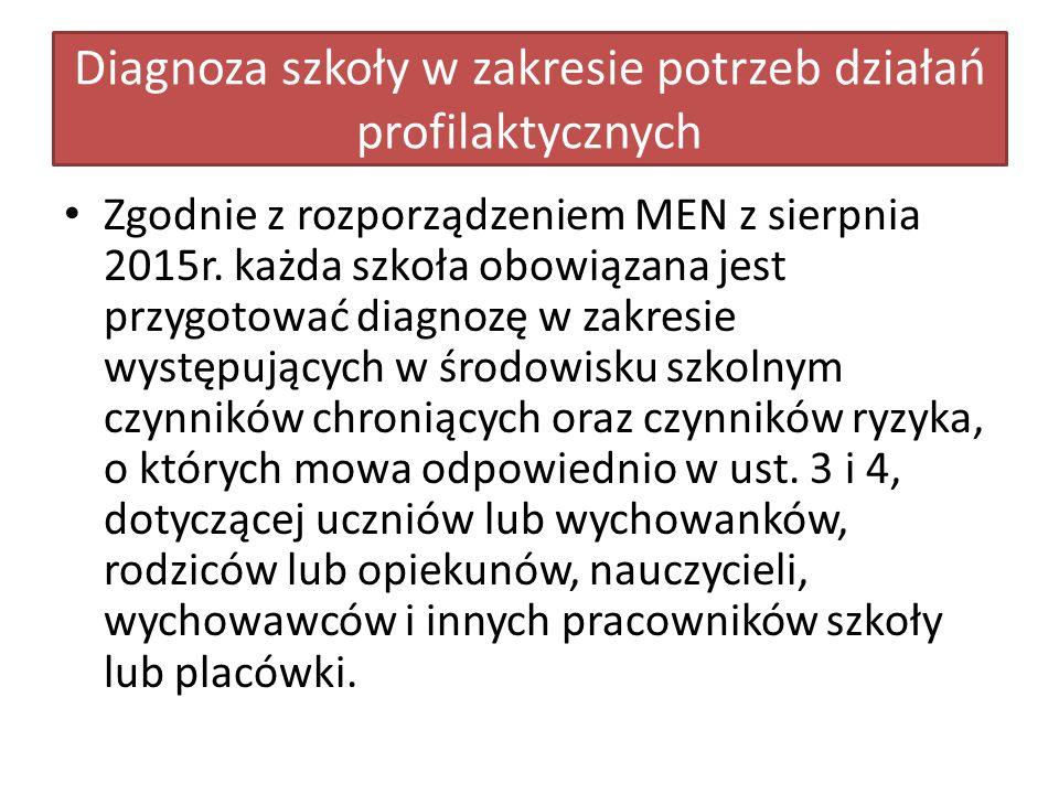 Diagnoza szkoły w zakresie potrzeb działań profilaktycznych Zgodnie z rozporządzeniem MEN z sierpnia 2015r.