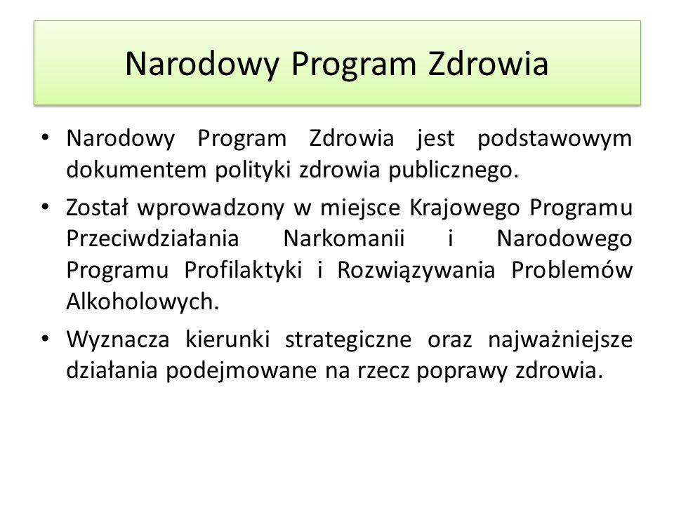 Narodowy Program Zdrowia Narodowy Program Zdrowia jest podstawowym dokumentem polityki zdrowia publicznego.