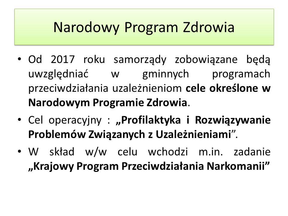 Narodowy Program Zdrowia Od 2017 roku samorządy zobowiązane będą uwzględniać w gminnych programach przeciwdziałania uzależnieniom cele określone w Narodowym Programie Zdrowia.