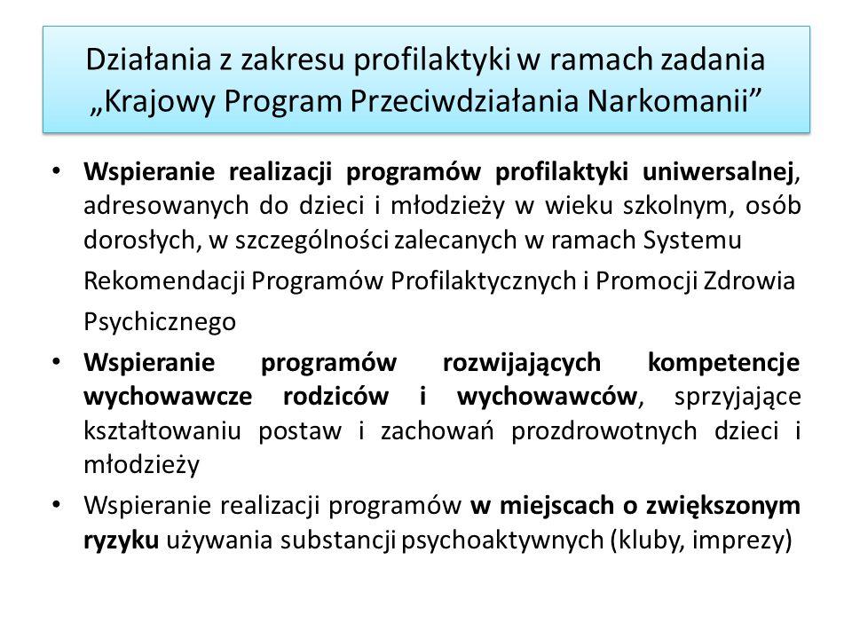 """Działania z zakresu profilaktyki w ramach zadania """"Krajowy Program Przeciwdziałania Narkomanii Wspieranie realizacji programów profilaktyki uniwersalnej, adresowanych do dzieci i młodzieży w wieku szkolnym, osób dorosłych, w szczególności zalecanych w ramach Systemu Rekomendacji Programów Profilaktycznych i Promocji Zdrowia Psychicznego Wspieranie programów rozwijających kompetencje wychowawcze rodziców i wychowawców, sprzyjające kształtowaniu postaw i zachowań prozdrowotnych dzieci i młodzieży Wspieranie realizacji programów w miejscach o zwiększonym ryzyku używania substancji psychoaktywnych (kluby, imprezy)"""