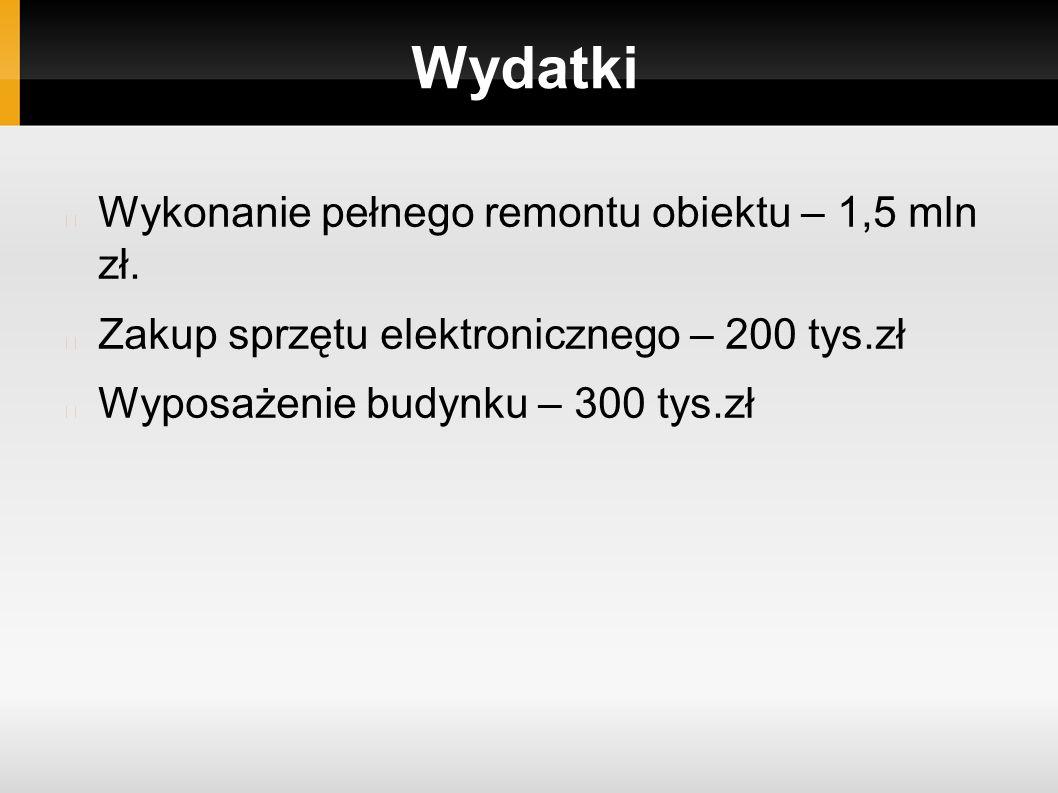 Wydatki Wykonanie pełnego remontu obiektu – 1,5 mln zł.